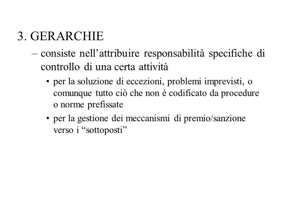 3. GERARCHIE –consiste nellattribuire responsabilità specifiche di controllo di una certa attività per la soluzione di eccezioni, problemi imprevisti,