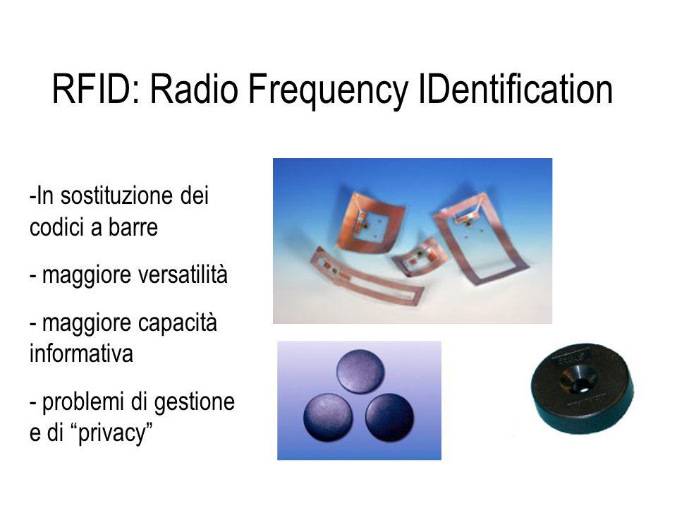 RFID: Radio Frequency IDentification -In sostituzione dei codici a barre - maggiore versatilità - maggiore capacità informativa - problemi di gestione e di privacy
