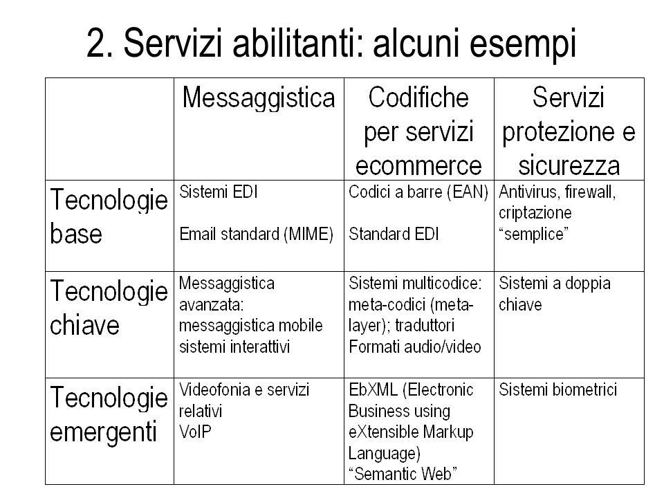 2. Servizi abilitanti: alcuni esempi
