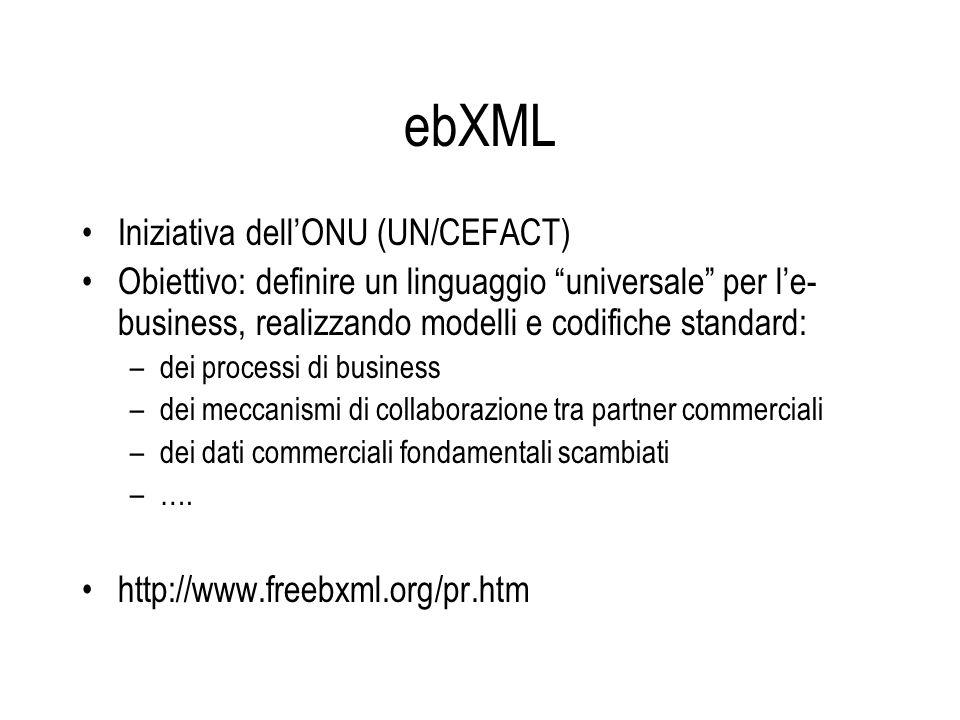 ebXML Iniziativa dellONU (UN/CEFACT) Obiettivo: definire un linguaggio universale per le- business, realizzando modelli e codifiche standard: –dei processi di business –dei meccanismi di collaborazione tra partner commerciali –dei dati commerciali fondamentali scambiati –….