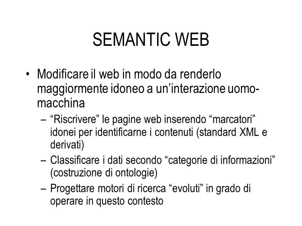SEMANTIC WEB Modificare il web in modo da renderlo maggiormente idoneo a uninterazione uomo- macchina –Riscrivere le pagine web inserendo marcatori id