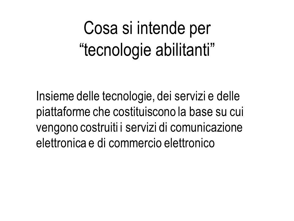 Cosa si intende per tecnologie abilitanti Insieme delle tecnologie, dei servizi e delle piattaforme che costituiscono la base su cui vengono costruiti i servizi di comunicazione elettronica e di commercio elettronico