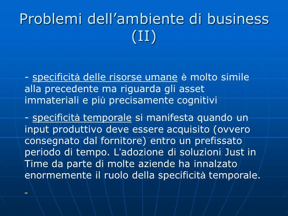Problemi dellambiente di business (II) - specificit à delle risorse umane è molto simile alla precedente ma riguarda gli asset immateriali e pi ù prec