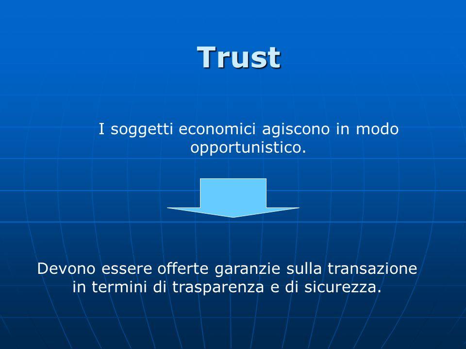 Problemi di Trust La digitalizzazione delle relazioni crea separazione fisica degli attori coinvolti, di conseguenza aumentano le asimmetria informative Principali fonti di rischio su Internet : 1.