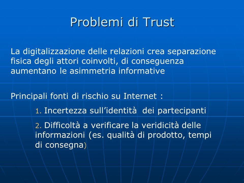 Problemi di Trust La digitalizzazione delle relazioni crea separazione fisica degli attori coinvolti, di conseguenza aumentano le asimmetria informati