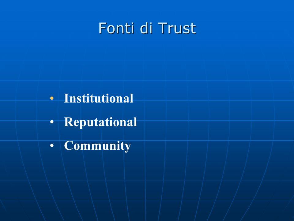 Intitutional - Lazione umana può essere regolata da apposite istituzioni (contratti, leggi, norme, autorità di controllo e vigilanza).