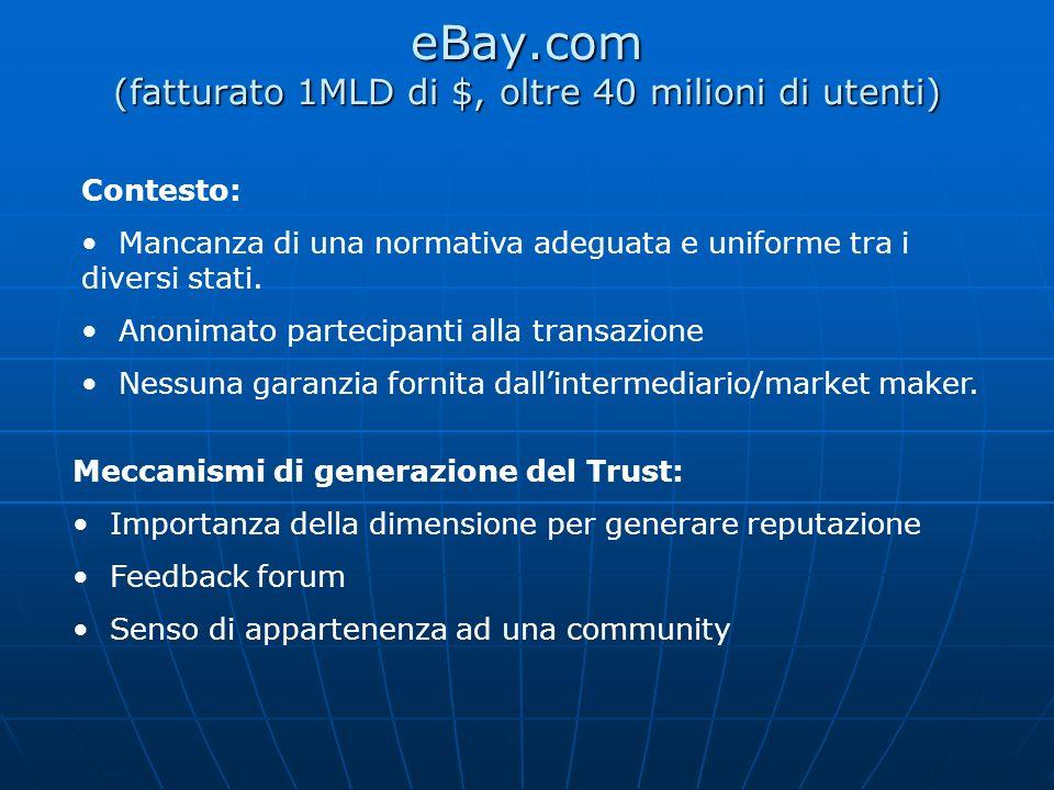 eBay.com (fatturato 1MLD di $, oltre 40 milioni di utenti) Contesto: Mancanza di una normativa adeguata e uniforme tra i diversi stati. Anonimato part