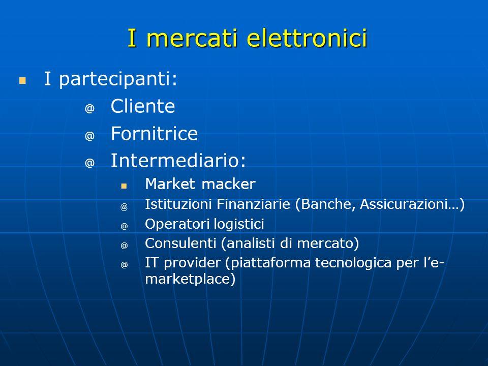 I mercati elettronici I partecipanti: @ Cliente @ Fornitrice @ Intermediario: Market macker @ Istituzioni Finanziarie (Banche, Assicurazioni…) @ Opera