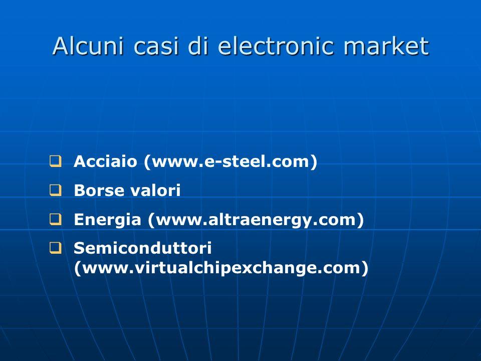Alcuni casi di electronic market Acciaio (www.e-steel.com) Borse valori Energia (www.altraenergy.com) Semiconduttori (www.virtualchipexchange.com)