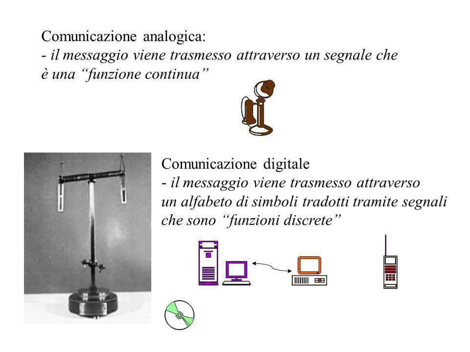 Comunicazione analogica: - il messaggio viene trasmesso attraverso un segnale che è una funzione continua Comunicazione digitale - il messaggio viene