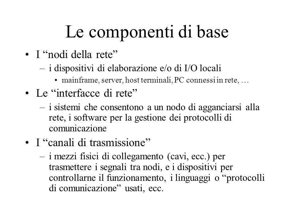 Le componenti di base I nodi della rete –i dispositivi di elaborazione e/o di I/O locali mainframe, server, host terminali, PC connessi in rete, … Le