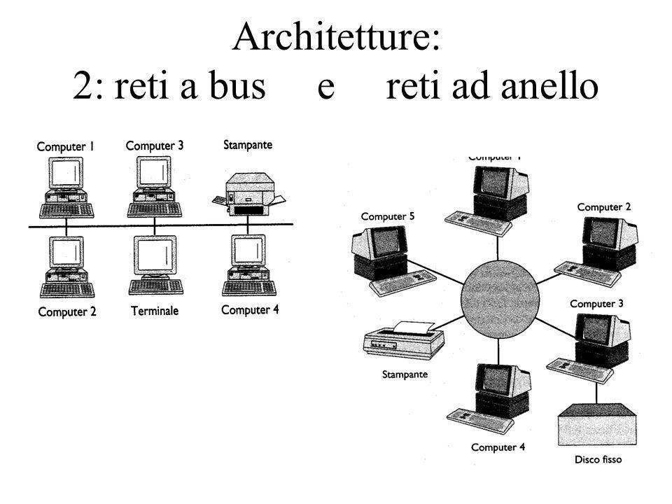 Architetture: 2: reti a bus e reti ad anello