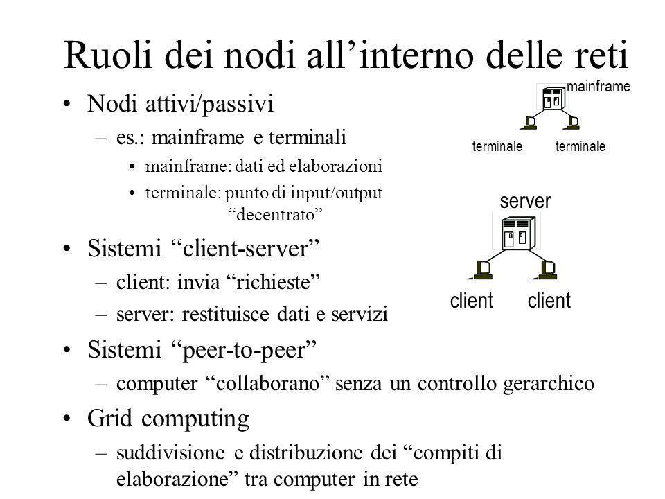 Ruoli dei nodi allinterno delle reti Nodi attivi/passivi –es.: mainframe e terminali mainframe: dati ed elaborazioni terminale: punto di input/output