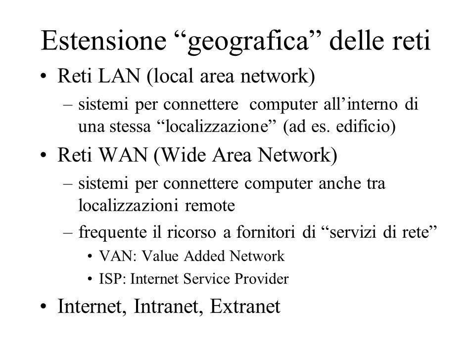 Estensione geografica delle reti Reti LAN (local area network) –sistemi per connettere computer allinterno di una stessa localizzazione (ad es. edific