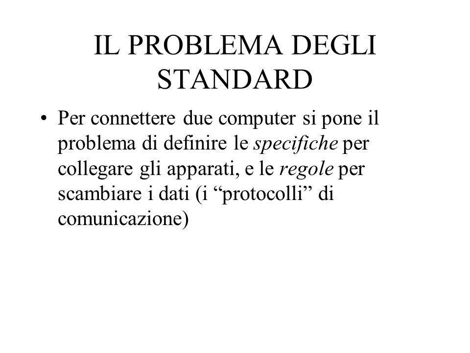 IL PROBLEMA DEGLI STANDARD Per connettere due computer si pone il problema di definire le specifiche per collegare gli apparati, e le regole per scamb