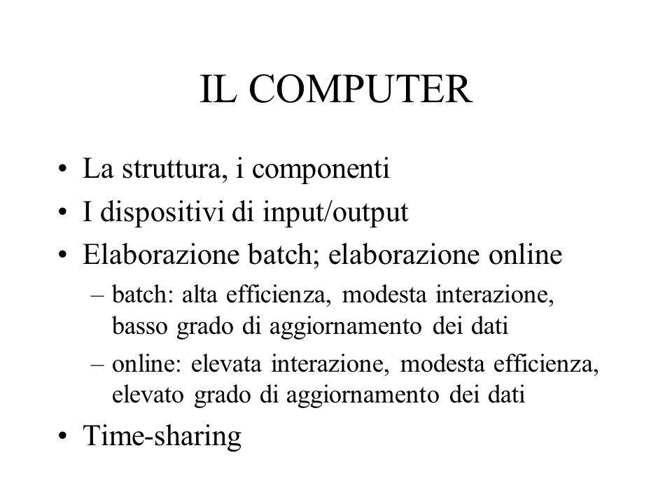IL COMPUTER La struttura, i componenti I dispositivi di input/output Elaborazione batch; elaborazione online –batch: alta efficienza, modesta interazi