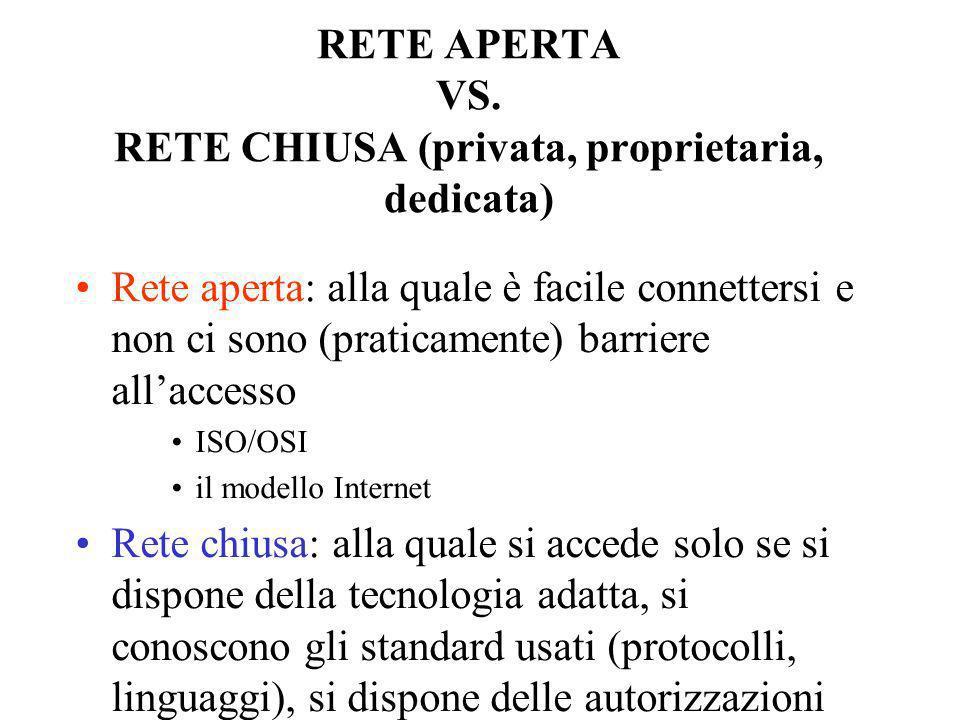 RETE APERTA VS. RETE CHIUSA (privata, proprietaria, dedicata) Rete aperta: alla quale è facile connettersi e non ci sono (praticamente) barriere allac