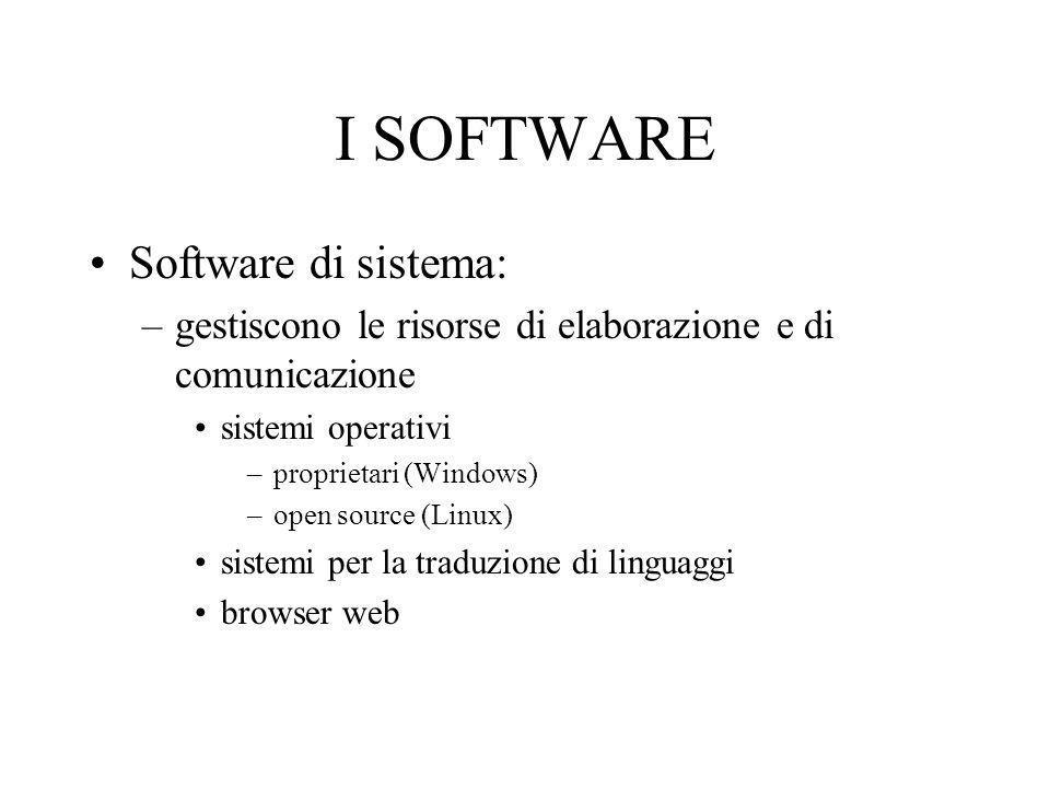 I SOFTWARE Software di sistema: –gestiscono le risorse di elaborazione e di comunicazione sistemi operativi –proprietari (Windows) –open source (Linux