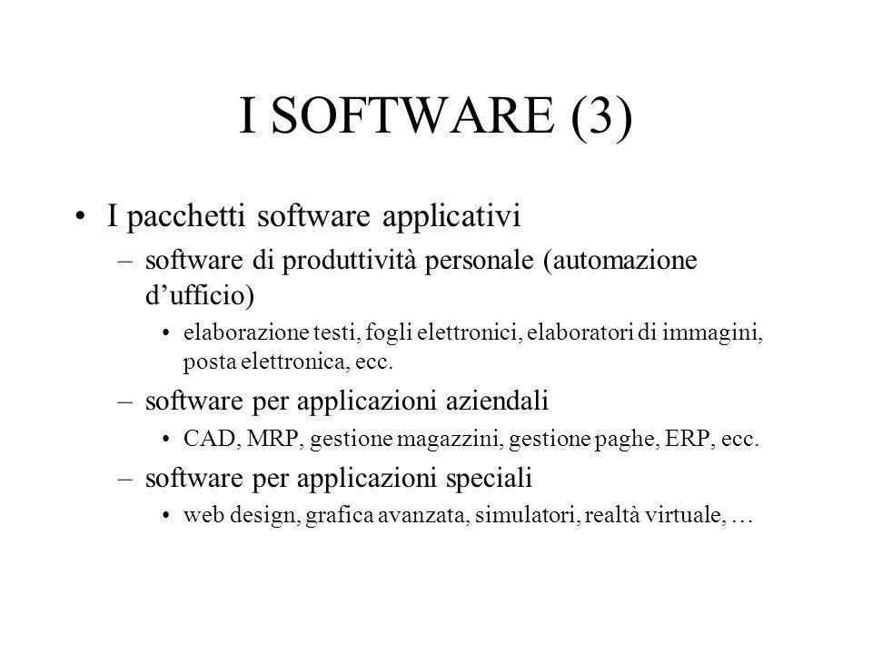 I SOFTWARE (3) I pacchetti software applicativi –software di produttività personale (automazione dufficio) elaborazione testi, fogli elettronici, elab