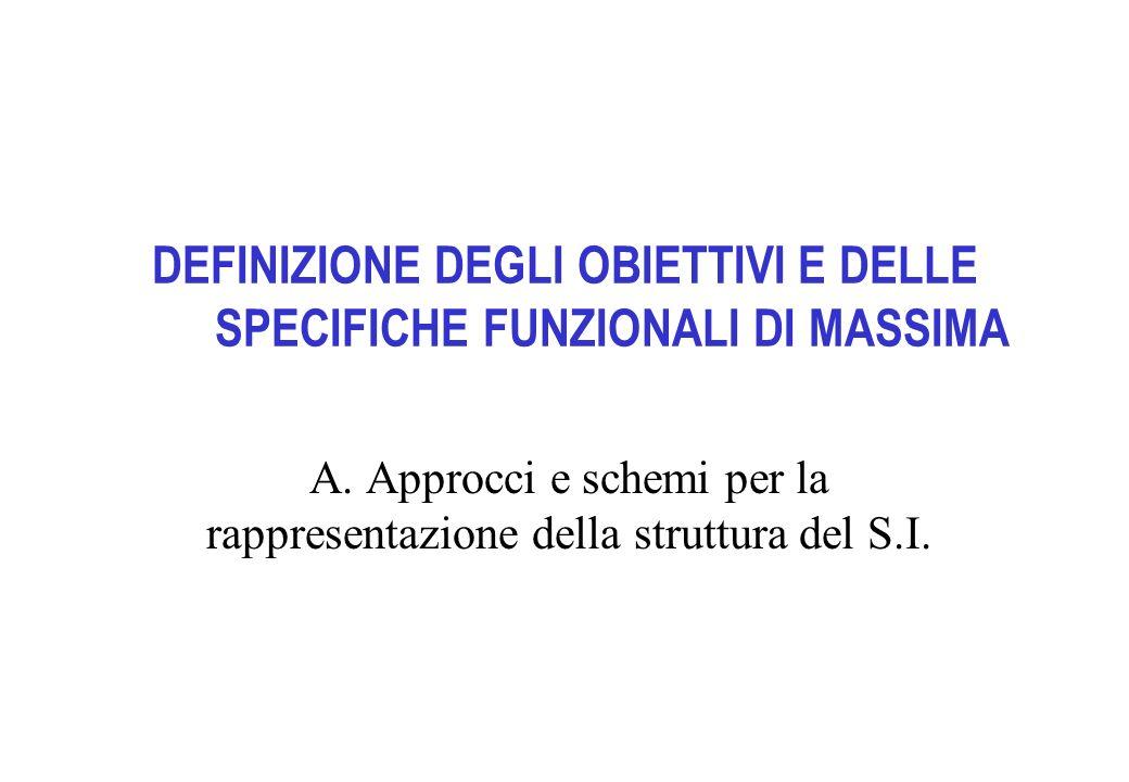 DEFINIZIONE DEGLI OBIETTIVI E DELLE SPECIFICHE FUNZIONALI DI MASSIMA A.