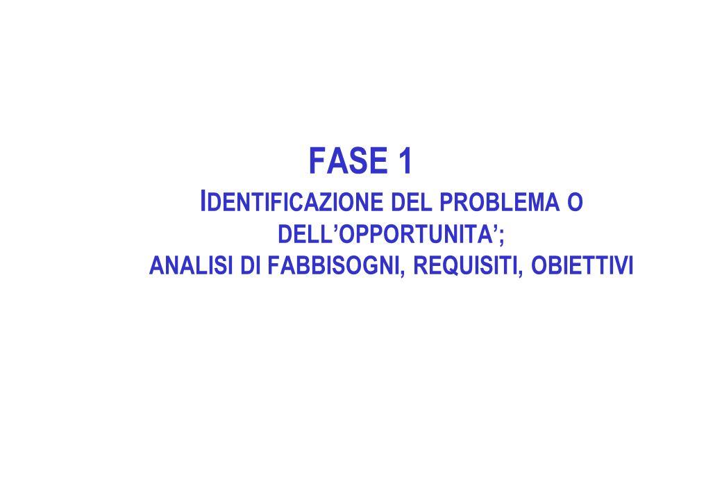 FASE 1 I DENTIFICAZIONE DEL PROBLEMA O DELLOPPORTUNITA; ANALISI DI FABBISOGNI, REQUISITI, OBIETTIVI