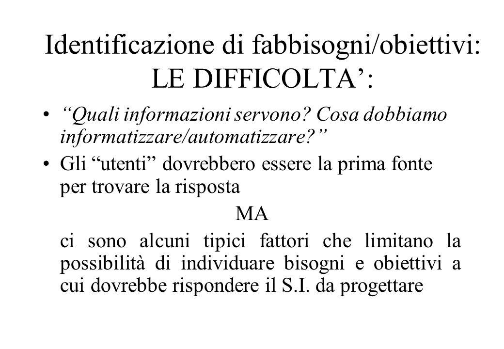 Identificazione di fabbisogni/obiettivi: LE DIFFICOLTA: Quali informazioni servono.