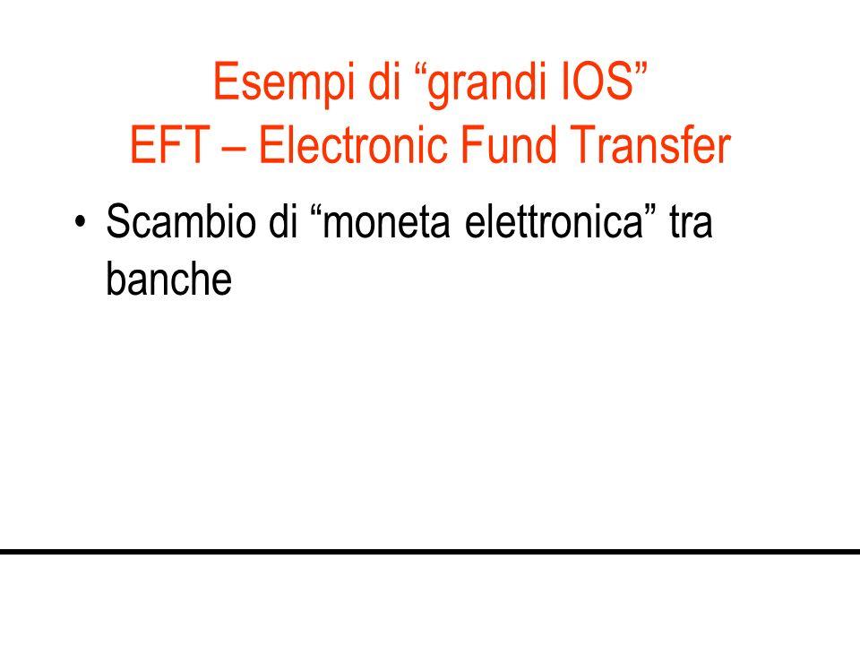 Esempi di grandi IOS EFT – Electronic Fund Transfer Scambio di moneta elettronica tra banche