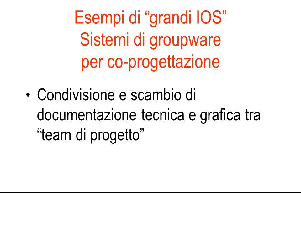 Esempi di grandi IOS Sistemi di groupware per co-progettazione Condivisione e scambio di documentazione tecnica e grafica tra team di progetto