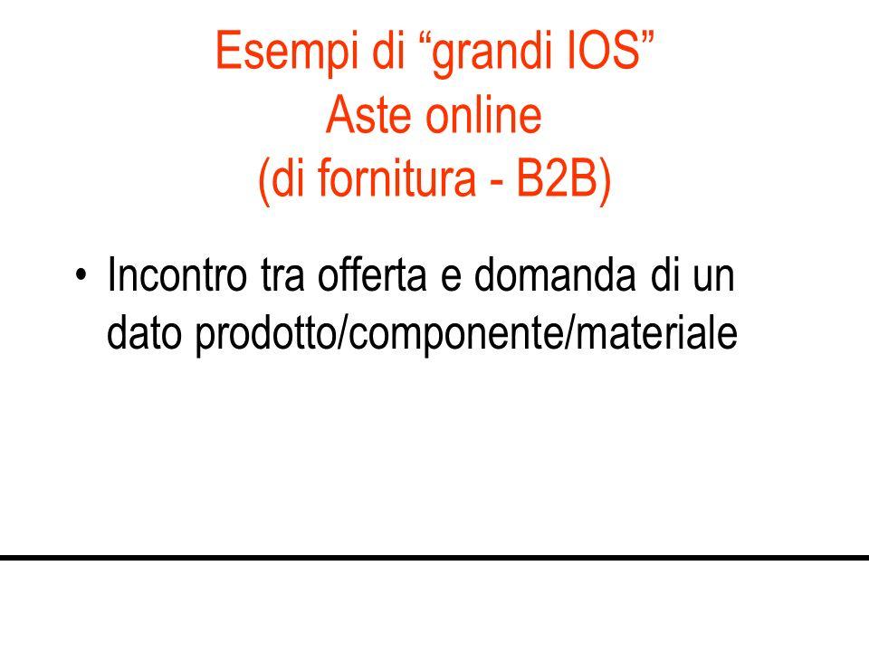 Esempi di grandi IOS Aste online (di fornitura - B2B) Incontro tra offerta e domanda di un dato prodotto/componente/materiale