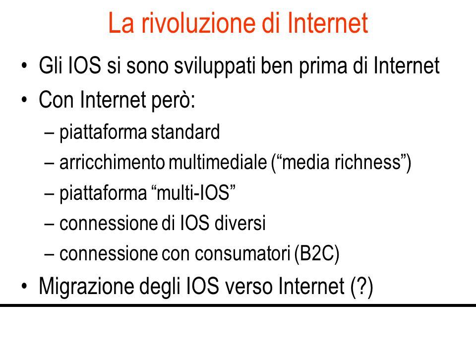 La rivoluzione di Internet Gli IOS si sono sviluppati ben prima di Internet Con Internet però: –piattaforma standard –arricchimento multimediale (medi