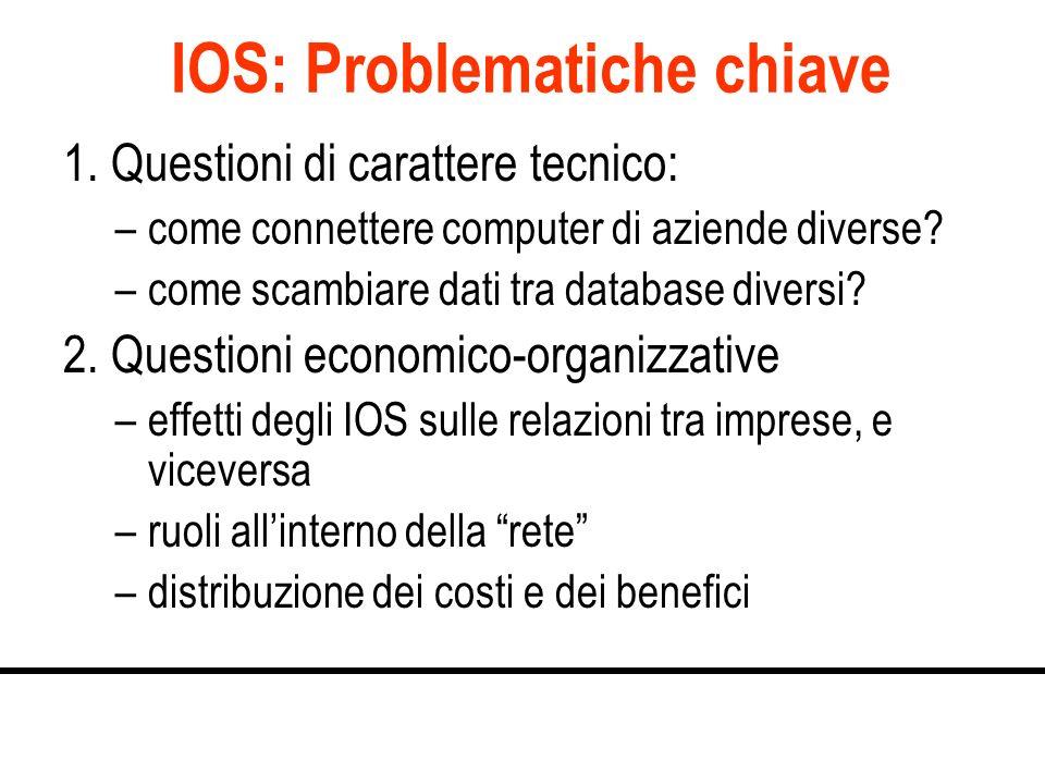 IOS: Problematiche chiave 1. Questioni di carattere tecnico: –come connettere computer di aziende diverse? –come scambiare dati tra database diversi?