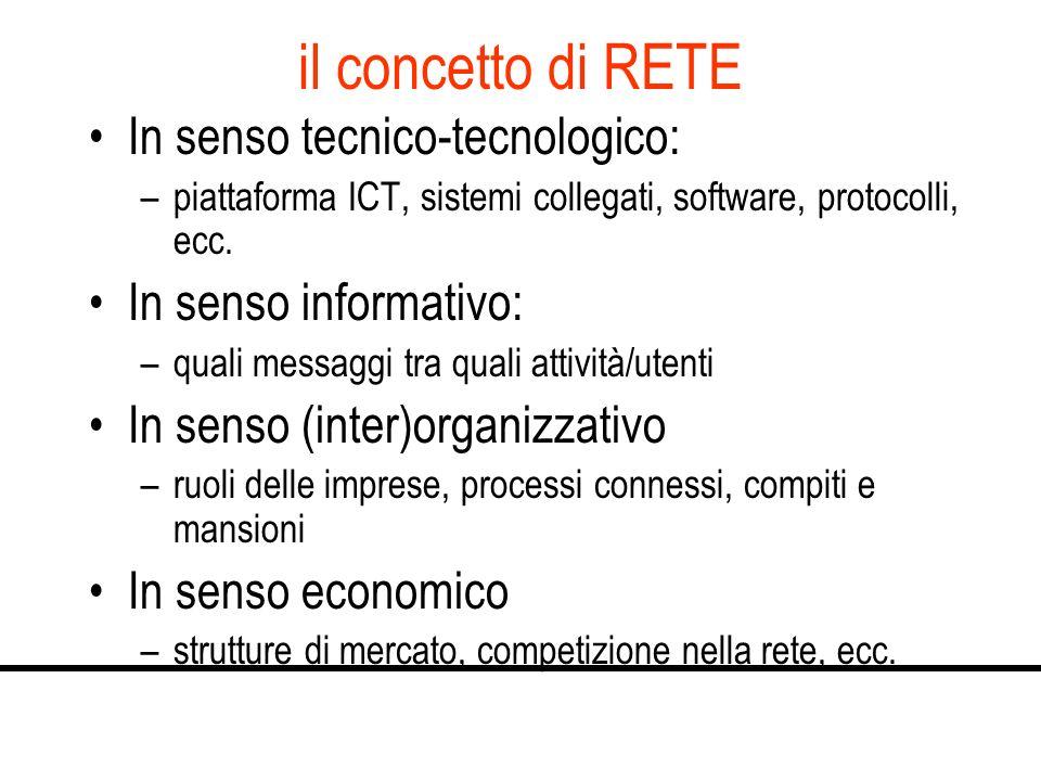 il concetto di RETE In senso tecnico-tecnologico: –piattaforma ICT, sistemi collegati, software, protocolli, ecc. In senso informativo: –quali messagg