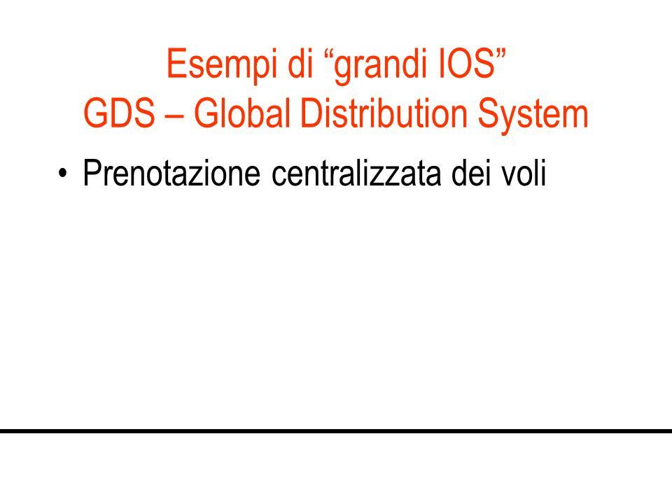Esempi di grandi IOS GDS – Global Distribution System Prenotazione centralizzata dei voli
