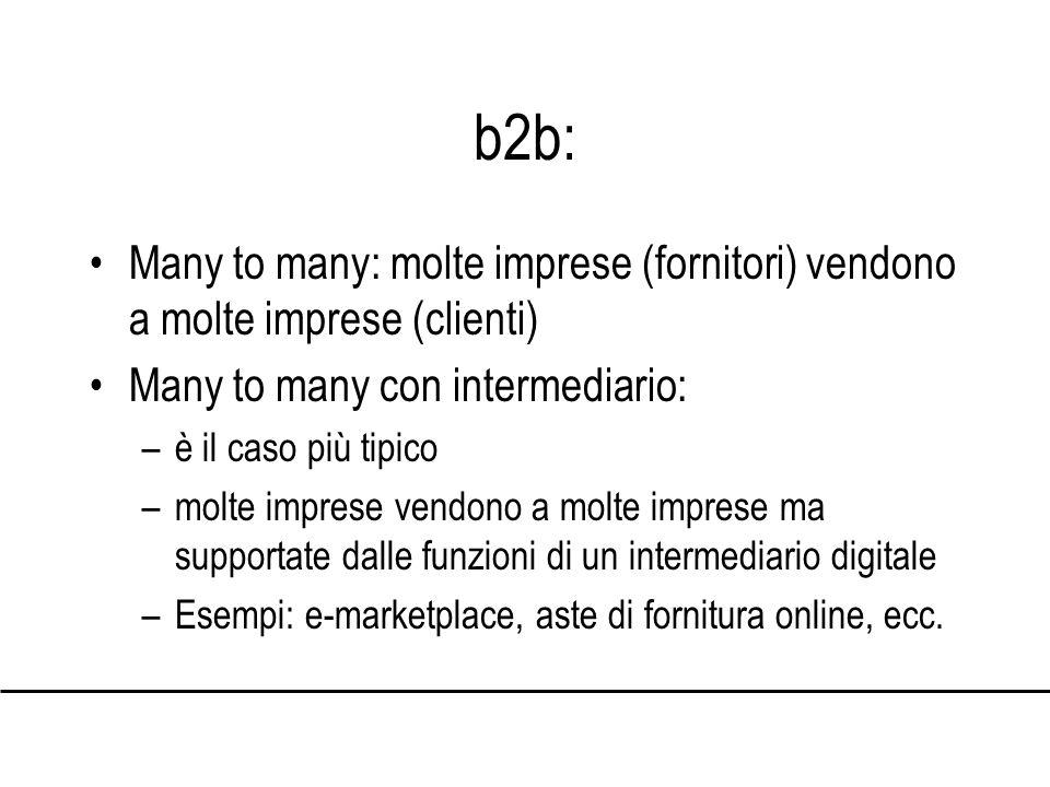 b2b: Many to many: molte imprese (fornitori) vendono a molte imprese (clienti) Many to many con intermediario: –è il caso più tipico –molte imprese vendono a molte imprese ma supportate dalle funzioni di un intermediario digitale –Esempi: e-marketplace, aste di fornitura online, ecc.