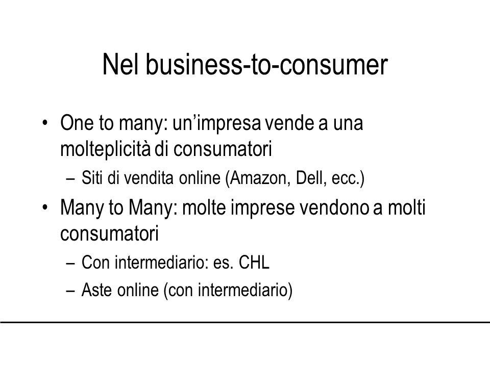 Nel business-to-consumer One to many: unimpresa vende a una molteplicità di consumatori –Siti di vendita online (Amazon, Dell, ecc.) Many to Many: molte imprese vendono a molti consumatori –Con intermediario: es.