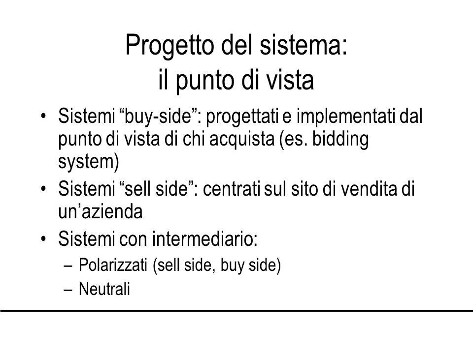 Progetto del sistema: il punto di vista Sistemi buy-side: progettati e implementati dal punto di vista di chi acquista (es.