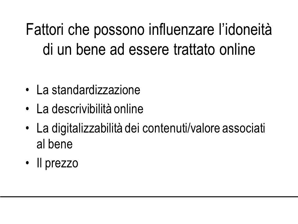 Fattori che possono influenzare lidoneità di un bene ad essere trattato online La standardizzazione La descrivibilità online La digitalizzabilità dei contenuti/valore associati al bene Il prezzo