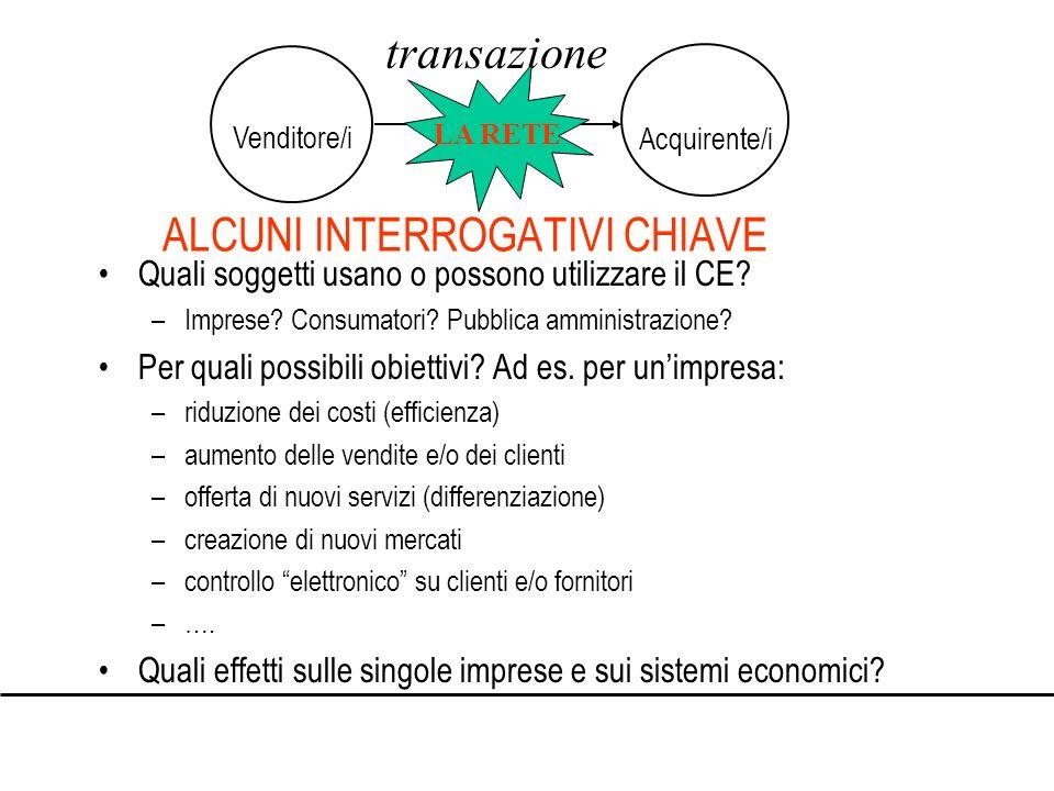 ALCUNI INTERROGATIVI CHIAVE Quali soggetti usano o possono utilizzare il CE.