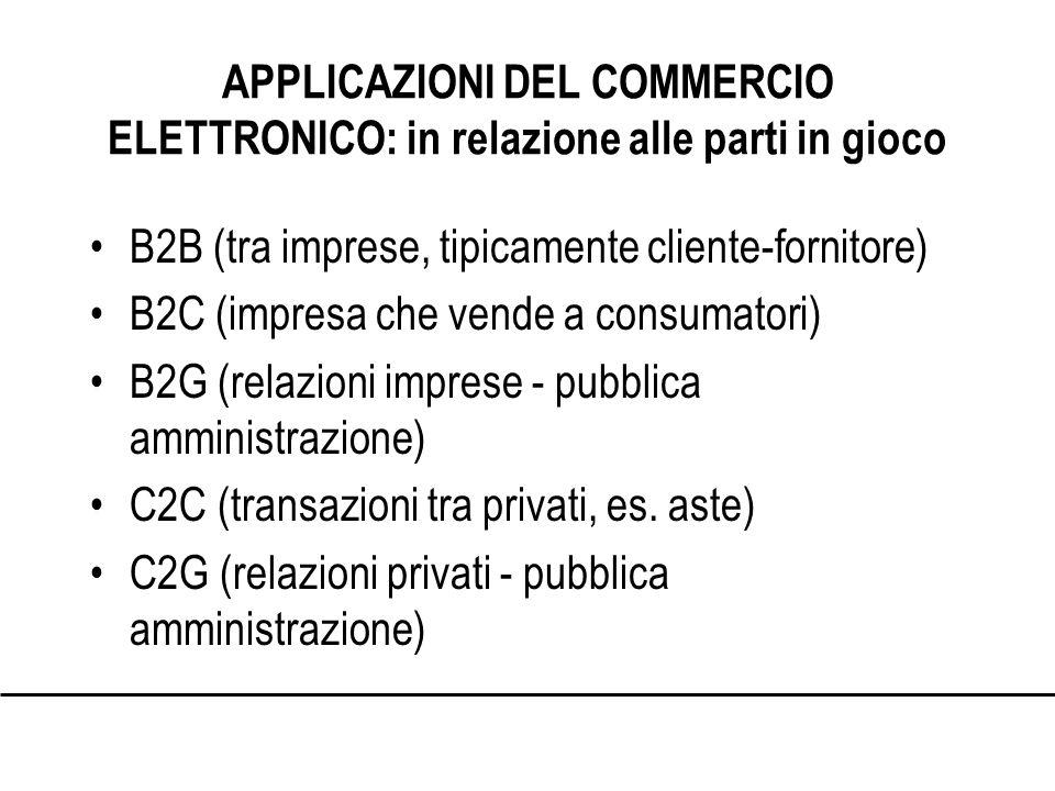 APPLICAZIONI DEL COMMERCIO ELETTRONICO: in relazione alle parti in gioco B2B (tra imprese, tipicamente cliente-fornitore) B2C (impresa che vende a consumatori) B2G (relazioni imprese - pubblica amministrazione) C2C (transazioni tra privati, es.