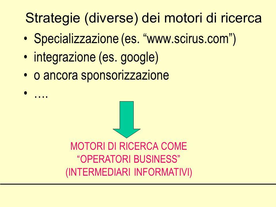 Strategie (diverse) dei motori di ricerca Specializzazione (es. www.scirus.com) integrazione (es. google) o ancora sponsorizzazione …. MOTORI DI RICER