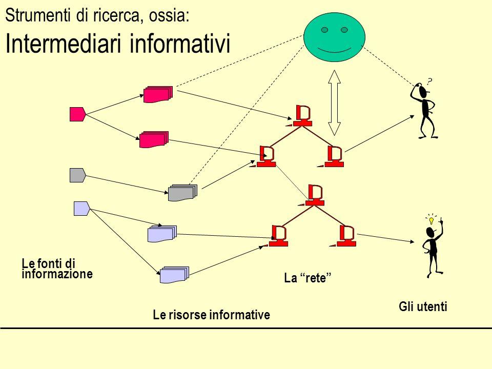 Le fonti di informazione Le risorse informative La rete Gli utenti Strumenti di ricerca, ossia: Intermediari informativi