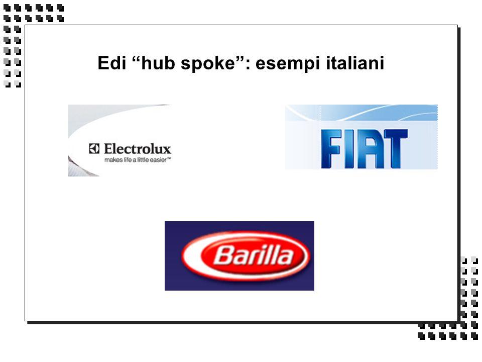 Edi hub spoke: esempi italiani