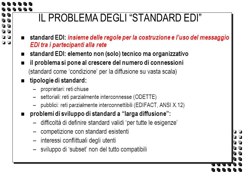IL PROBLEMA DEGLI STANDARD EDI n standard EDI: insieme delle regole per la costruzione e luso del messaggio EDI tra i partecipanti alla rete n standar