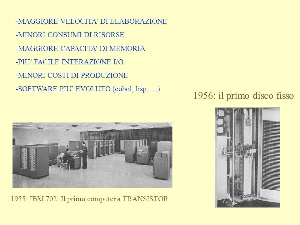 1955: IBM 702: Il primo computer a TRANSISTOR 1956: il primo disco fisso -MAGGIORE VELOCITA DI ELABORAZIONE -MINORI CONSUMI DI RISORSE -MAGGIORE CAPAC