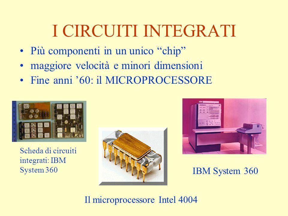 Più componenti in un unico chip maggiore velocità e minori dimensioni Fine anni 60: il MICROPROCESSORE Scheda di circuiti integrati: IBM System 360 IB