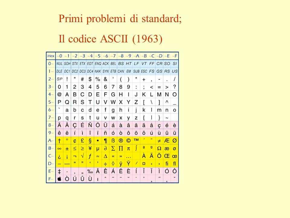 Primi problemi di standard; Il codice ASCII (1963)