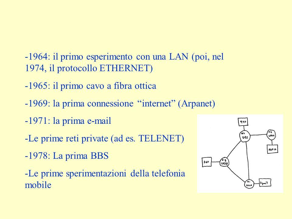 -1964: il primo esperimento con una LAN (poi, nel 1974, il protocollo ETHERNET) -1965: il primo cavo a fibra ottica -1969: la prima connessione intern