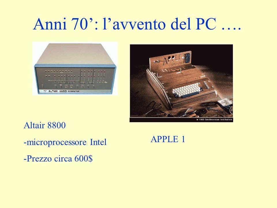 Anni 70: lavvento del PC …. Altair 8800 -microprocessore Intel -Prezzo circa 600$ APPLE 1