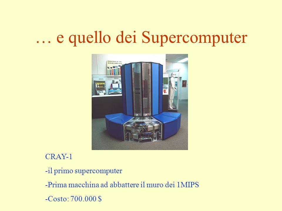 … e quello dei Supercomputer CRAY-1 -il primo supercomputer -Prima macchina ad abbattere il muro dei 1MIPS -Costo: 700.000 $