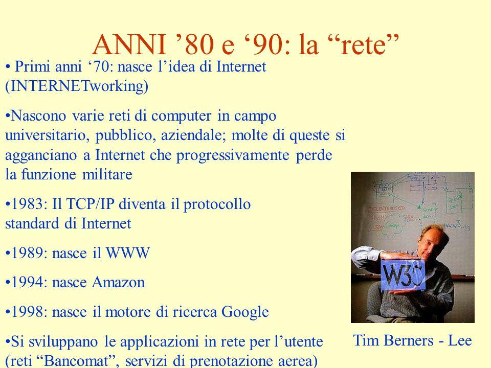 ANNI 80 e 90: la rete Primi anni 70: nasce lidea di Internet (INTERNETworking) Nascono varie reti di computer in campo universitario, pubblico, aziend